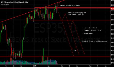 ESP35: ESP35 | Short based on statistics