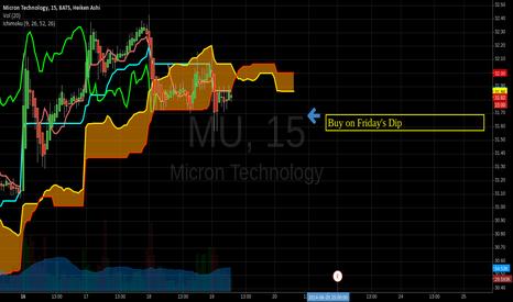 MU: MU Ahead of earnings