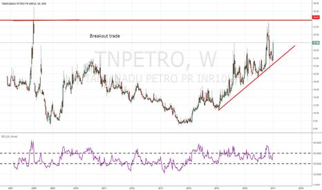 TNPETRO: Possible breakout trade appearing TNPETRO
