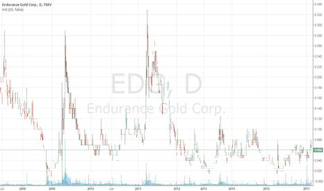 EDG: Endurance Gold