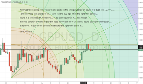 GBPUSD: GBPUSD The Bottom Is In!