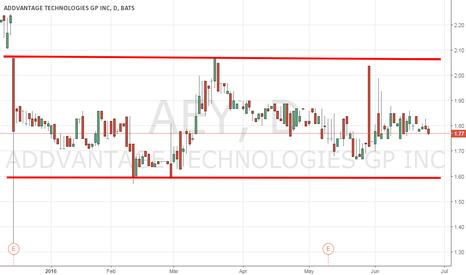 AEY: tendencia lateral ( ausencia de tendencia)