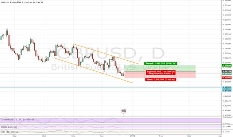 GBPUSD: EUR USD LONG