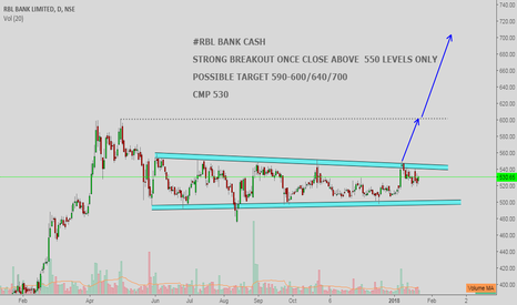 RBLBANK: #RBL BANK CASH : STRONG BREAKOUT ABOVE 550