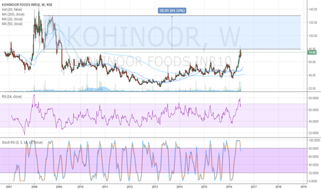 KOHINOOR: Kohinoor foods forming cup huge up side is left