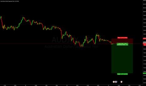AUDJPY: Short term trade