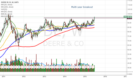 DE: DE breaks out after years of base formation