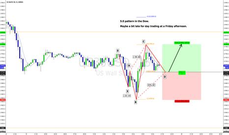 US30USD: Bullish 5.0 pattern in the $Dow. $DIA $YM_F