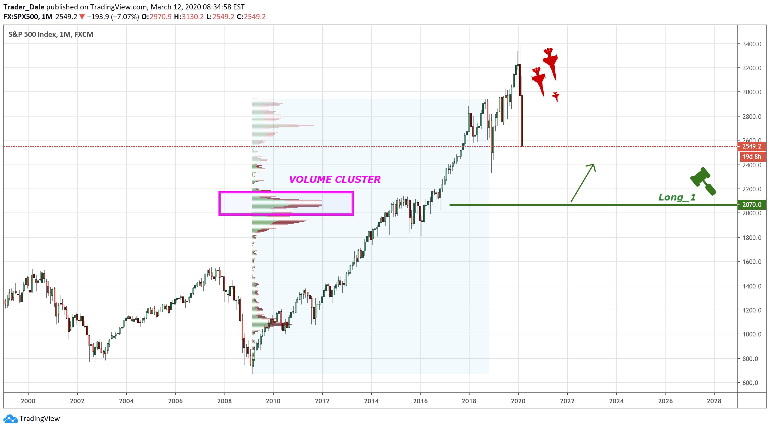 tradingview diagramok opció közjegyzői igazolás
