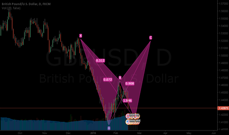 GBPUSD: moving pattern