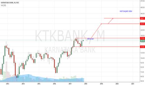 KTKBANK: #KTKBANK