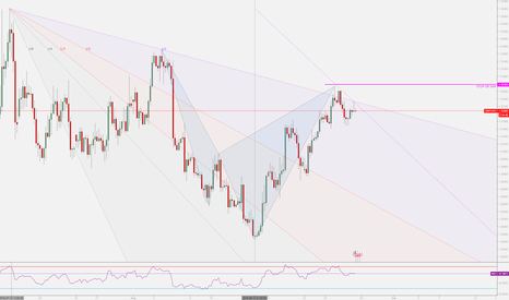 GBPUSD: GBPUSD Bearish Cypher