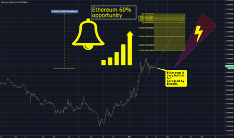 ETHBTC: Ethereum/Bitcoin 60% earning, shorter time period, aproximately
