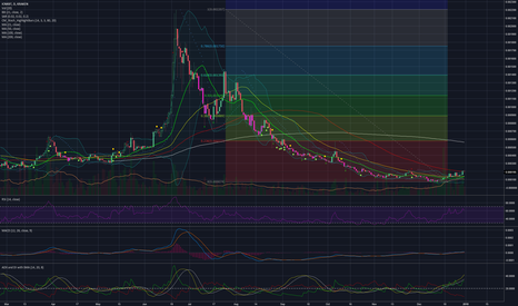 ICNXBT: ICN sub 10% ath, trending up, safe play