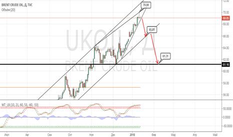 UKOIL: Шорт нефти с целью 62