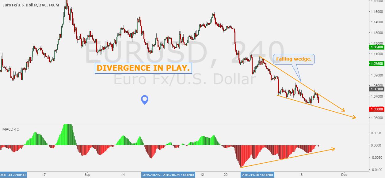 EURUSD - Falling wedge with MACD divergence EURO/DOLLAR.