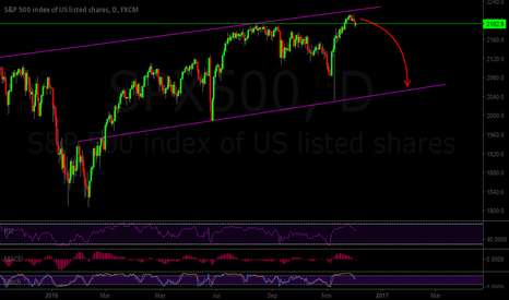SPX500: SPX500: The Big Channel