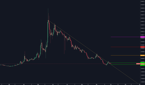DOGEBTC: Get the hell INTO DOGE ;)