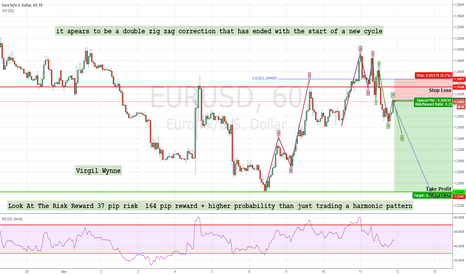 EURUSD: it apears to be a double zig zag correction that has ended with