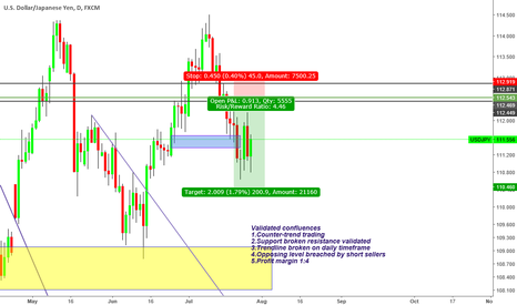 """USDJPY: ''Trade what you see not what you think"""" bearish"""
