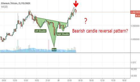 ETHBTC: Buy or...die (of over leveraging) ?