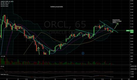 ORCL: Pareciera que $ORCL quiere tomar subida nuevamente