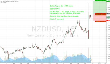 NZDUSD: Bullish Flag on NZDUSD 15min. Going LONG!