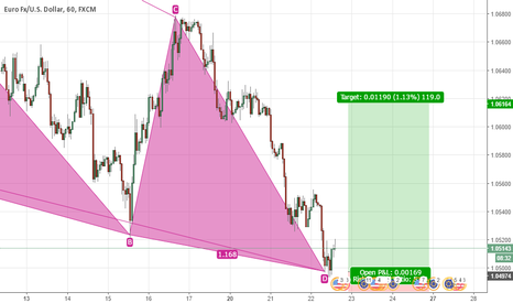 EURUSD: BULLISH DEEP CRAB 3:1