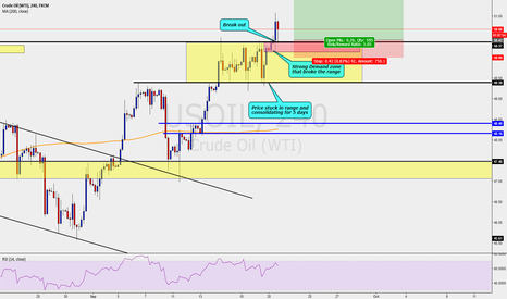 USOIL: US CRUDE OIL - H4 - LONGS IN PLAY