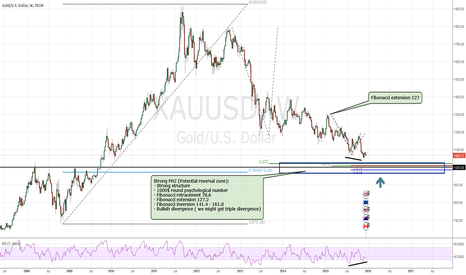 XAUUSD: GOLD near 1000$ zone! Major trend change?