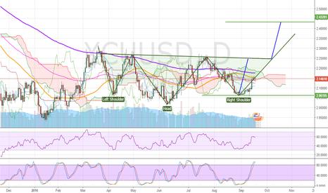XCUUSD: Bullish copper in the next 5 week