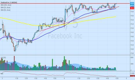 FB: Break from Rising Bottom