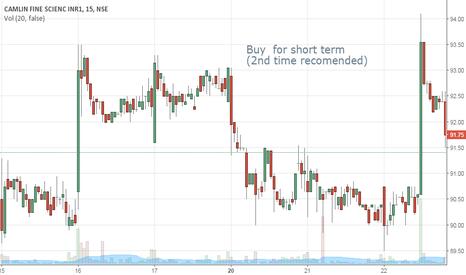 CAMLINFINE: buy for short term