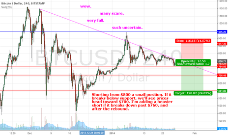 BTCUSD: We're going down to $700 if support breaks. Shorting from $800.