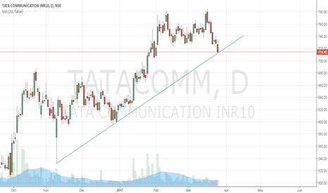 TATACOMM: TataComm Long