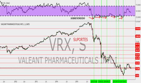 VRX: Coloque este gráfico em sua parede para referência na próxima...