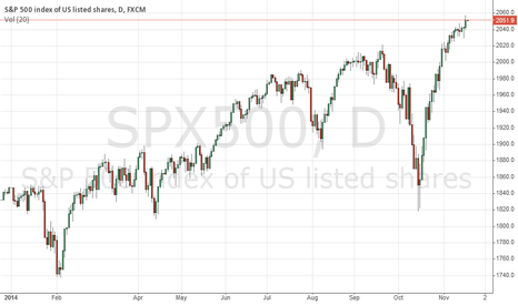 SPX500: No signs of a bubble here