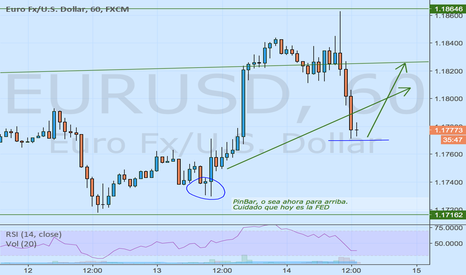 EURUSD: 61,8 FIBO then Bullish