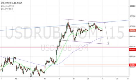 USDRUB_TOM: USDRUB_TOM