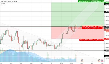 EURUSD: EUR/USD - Long [Risk:Reward / 1:2]