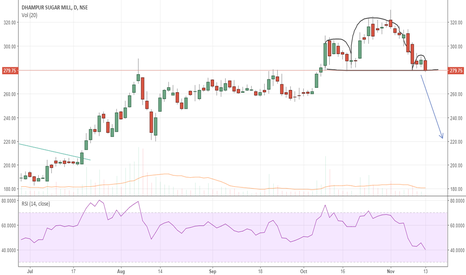 DHAMPURSUG: DHAMPUR : Not so good formation