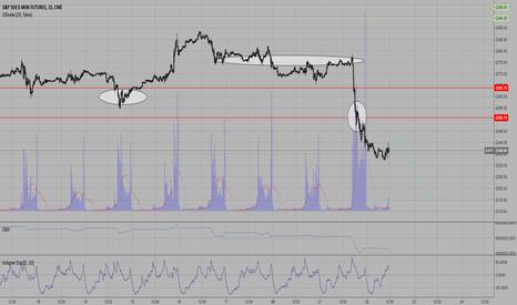 ES1!: S&P500 - #ES: падение продолжается