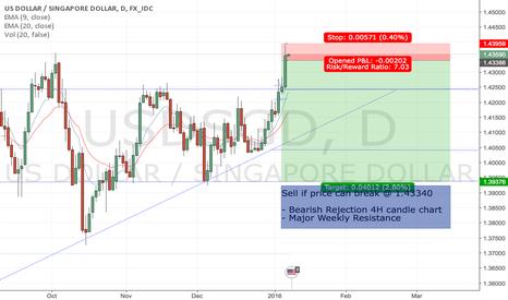 USDSGD: USDSGD Weekly Resistance possible Short to 1.393 7:1