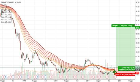 RIG: buy transocean portafoglio sotto 11,50 circa