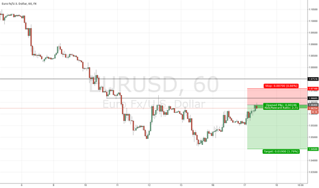 EURUSD: EURUSD short trade set up - short-term