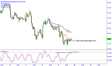 AUDJPY: AUD/JPY: TREND CONTINUATION?