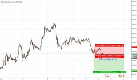 USDCHF: USDCHF. Цена продолжает находиться в медвежьей тренде