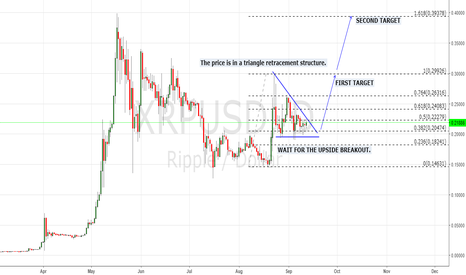 XRPUSD: WAIT FOR THE BREAKOUT TO GO LONG.