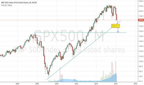 SPX500: S&P a la Espera!!!