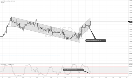 EURUSD: New channel bouncing :)